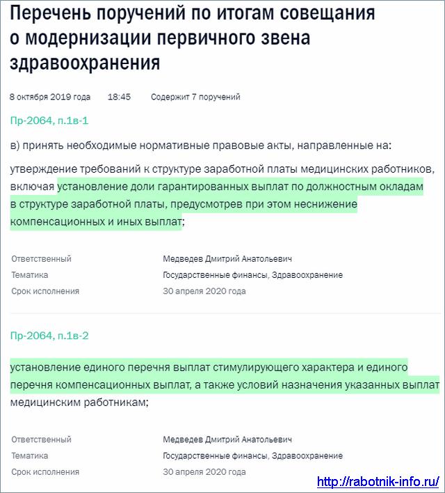 Перечень поручений Президента. Изображение с сайта kremlin.ru