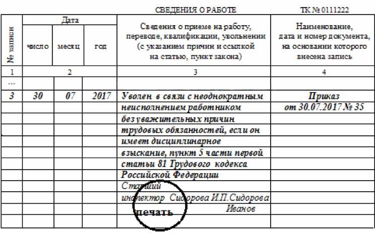 Изображение - Увольнение за выговор - тк рф Bez-zagolovka